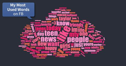 Episode 19: Facebook's Most Used Words Quiz Reveals More About You Than You Realise